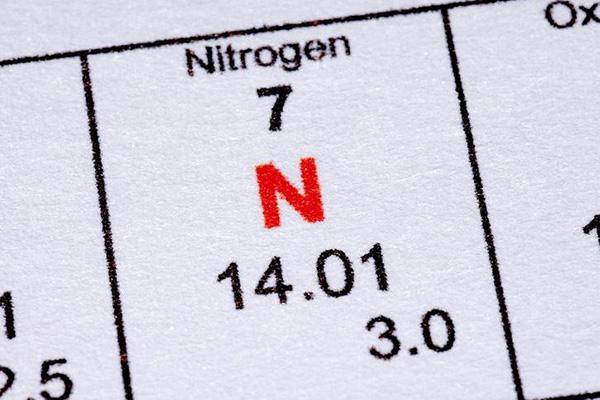 Азот в периодической таблице