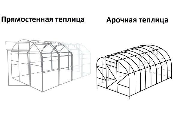 Конструкции теплиц - арочная и прямостенная